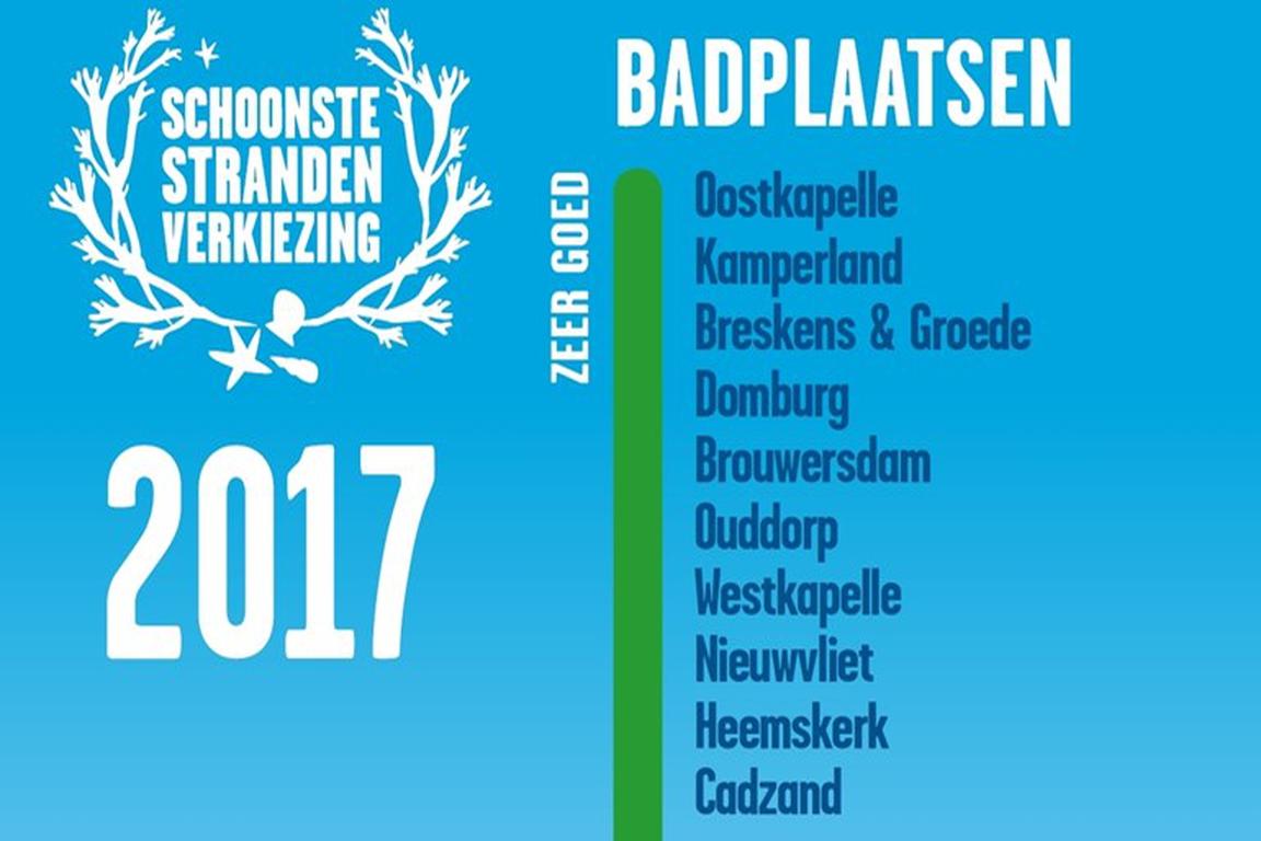 wassertemperatur nordsee niederlande